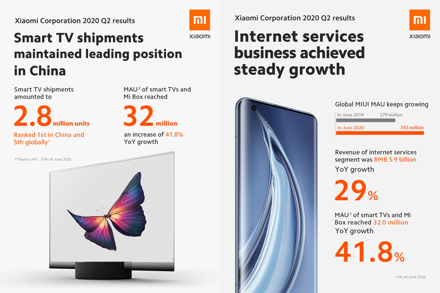Xiaomi Achieves Growth Amid Headwinds in 1H 2020, Revenue and Profit Beats Market Consensus