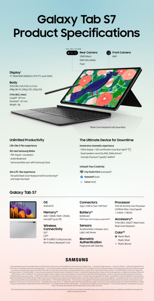 The SAMSUNG Galaxy Tab S7 and Tab S7+ Are Now Available Nationwide!
