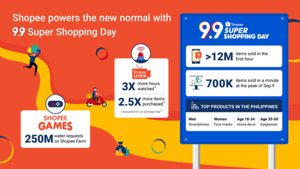 Shopee Powers the New Normal with 9.9 Super Shopping Day, with Over 12 Million Items Sold in the First Hour on September 9