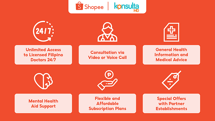 Shopee, the leading e-commerce platform in Southeast Asia and Taiwan, partners with KonsultaMD, a subscription-based telehealth service, to provide Filipinos affordable healthcare subscriptions and a safer way to consult with licensed doctors online.