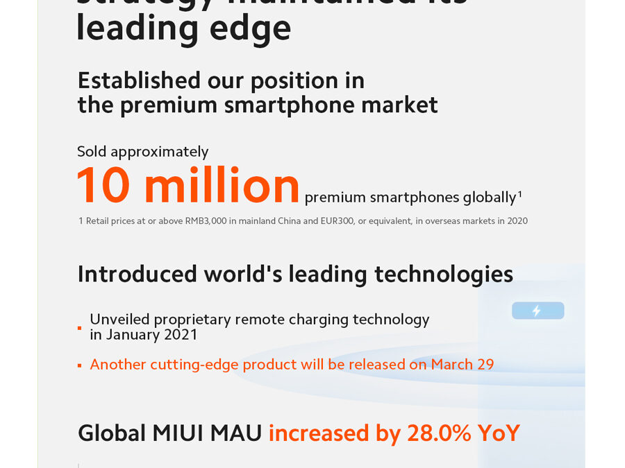 Xiaomi reports solid revenue and profit growth for 2020