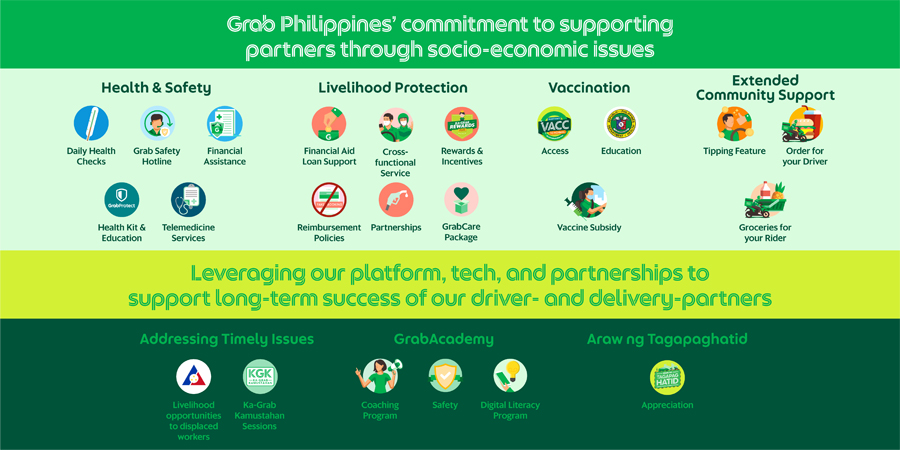 Grab Philippines reaffirms its commitment to supporting Filipinos amidst tighter lockdowns