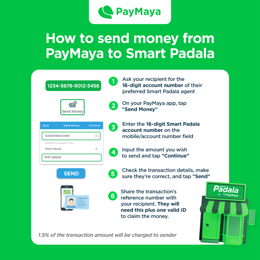 Send money to family and friends with PayMaya and Smart Padala