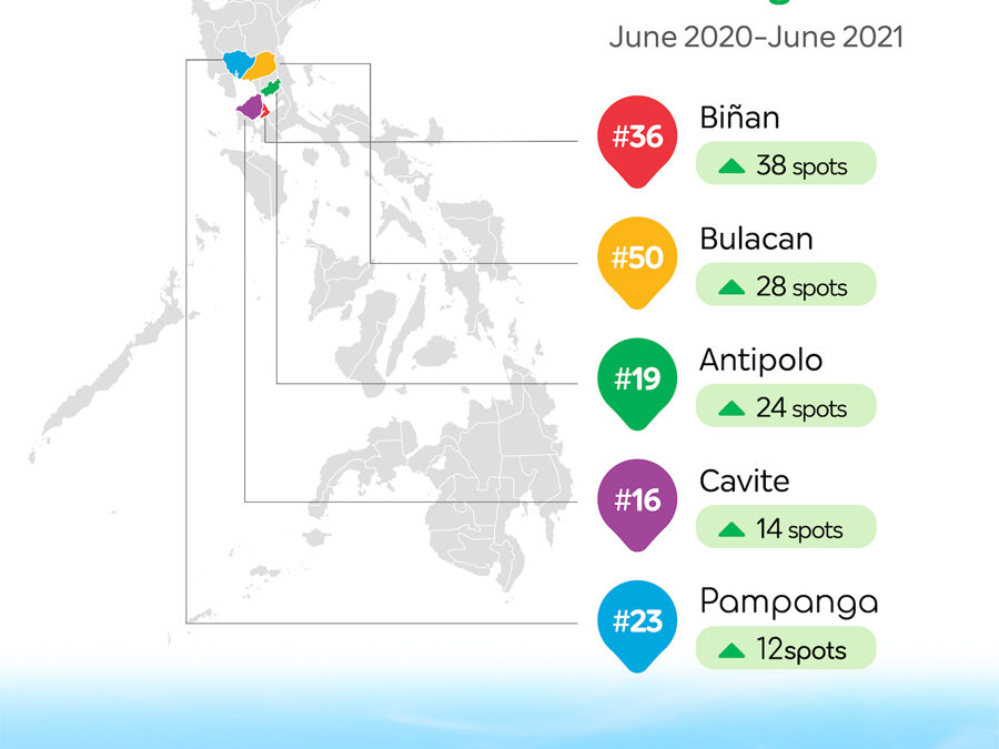 Road Trip Destinations emerged as a Preference Among Pinoys Over the Past Year, Reveals Agoda Booking Data